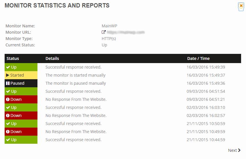 Monitor Statistics
