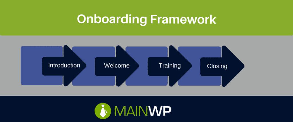Onboarding Framework
